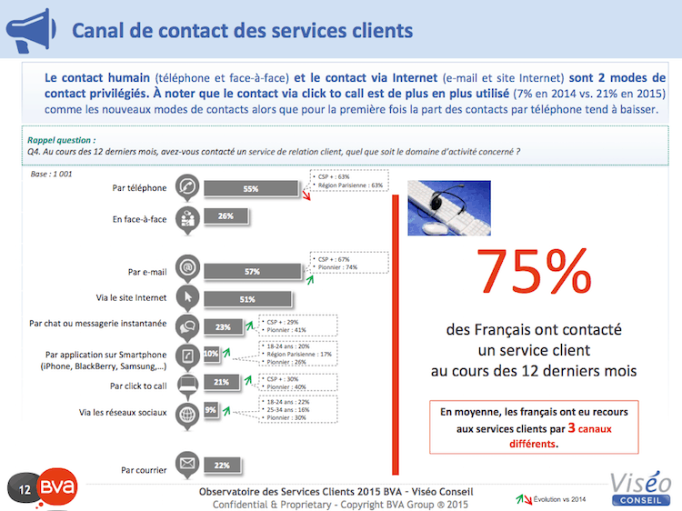 contact_client_2015