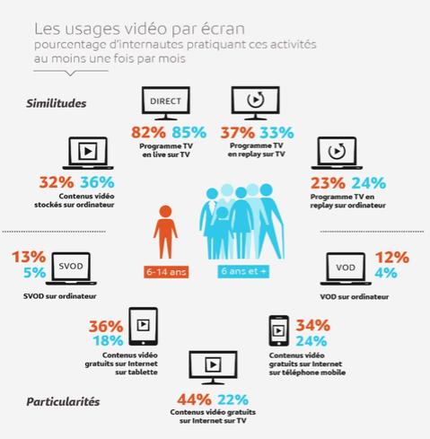 usage_ecran-ea%c2%a7