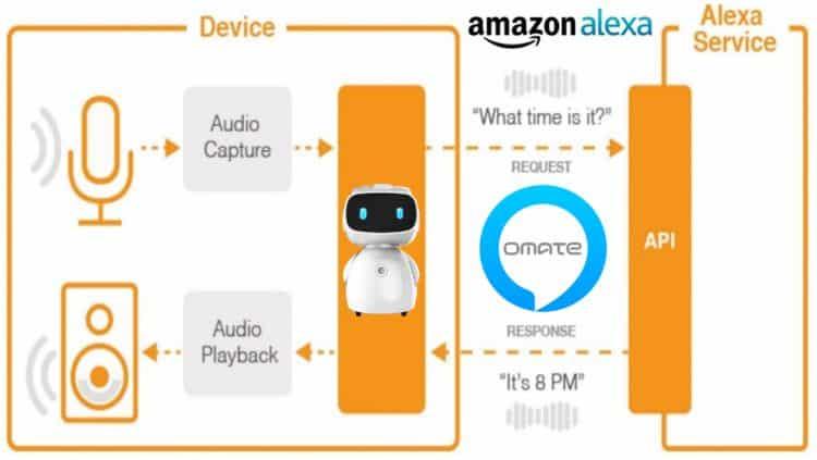 alexa-explained