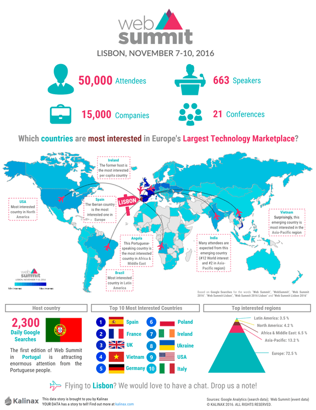 infographic-websummit_orig