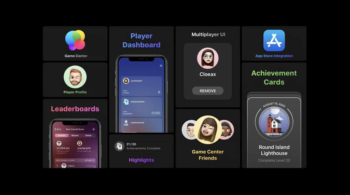 Dans un changement extrêmement important pour la plate-forme Mac, les Mac exécutant Apple Silicon pourront exécuter des jeux iOS et iPadOS. Les développeurs pourront choisir si leurs jeux iOS ou iPadOS sont répertoriés sur le Mac App Store, mais s'ils le choisissent, les jeux s'exécuteront en mode natif, avec un minimum de travail supplémentaire requis.... […]