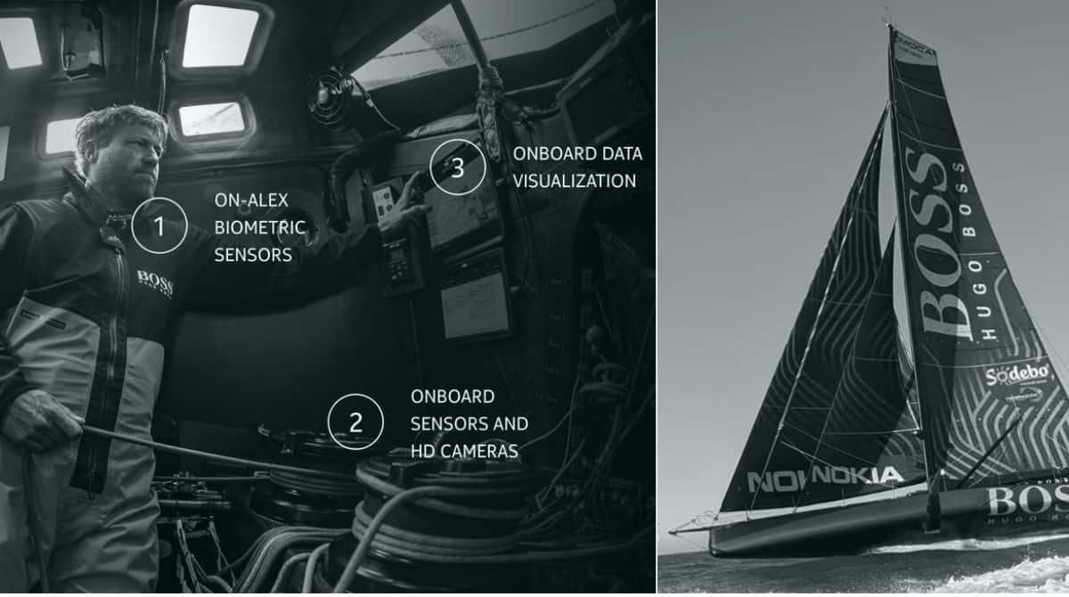Photo : Alex Thomson Racing - Nokia Bell Labs